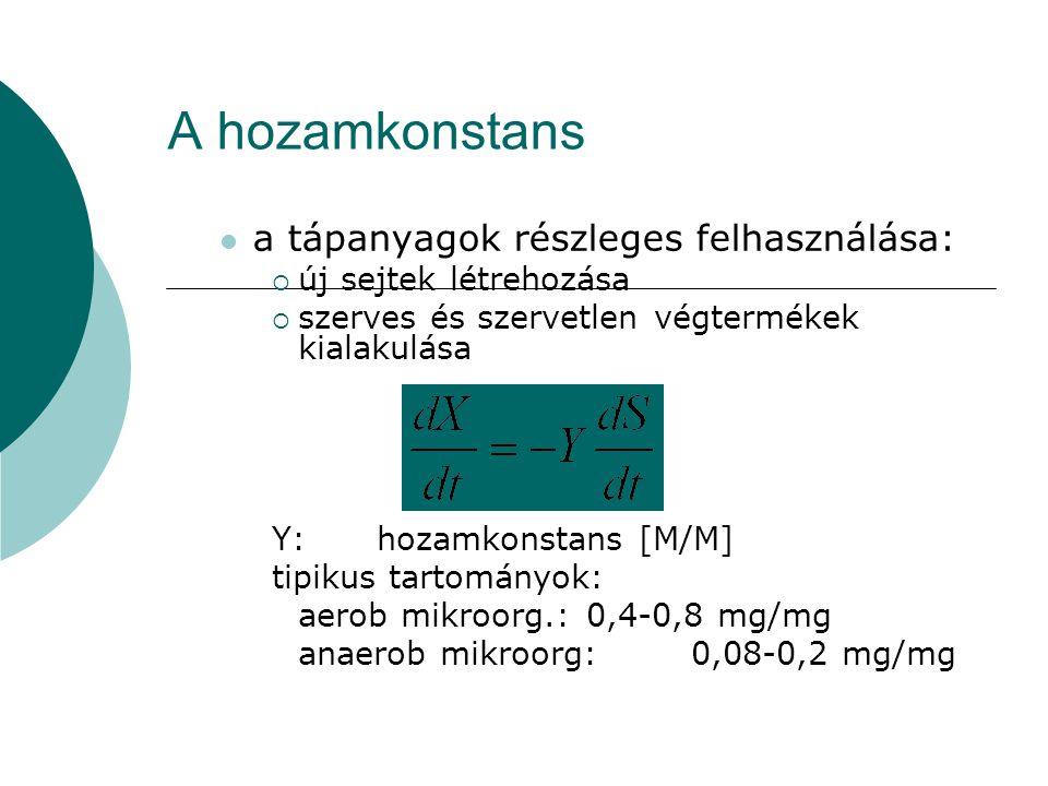 A hozamkonstans a tápanyagok részleges felhasználása: