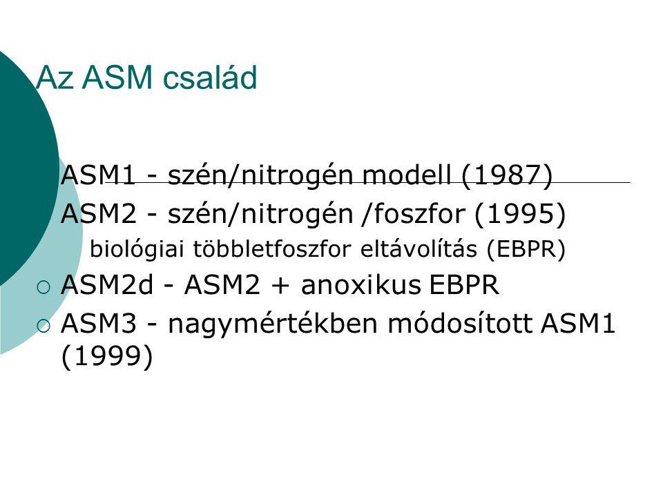 Az ASM család ASM1 - szén/nitrogén modell (1987)