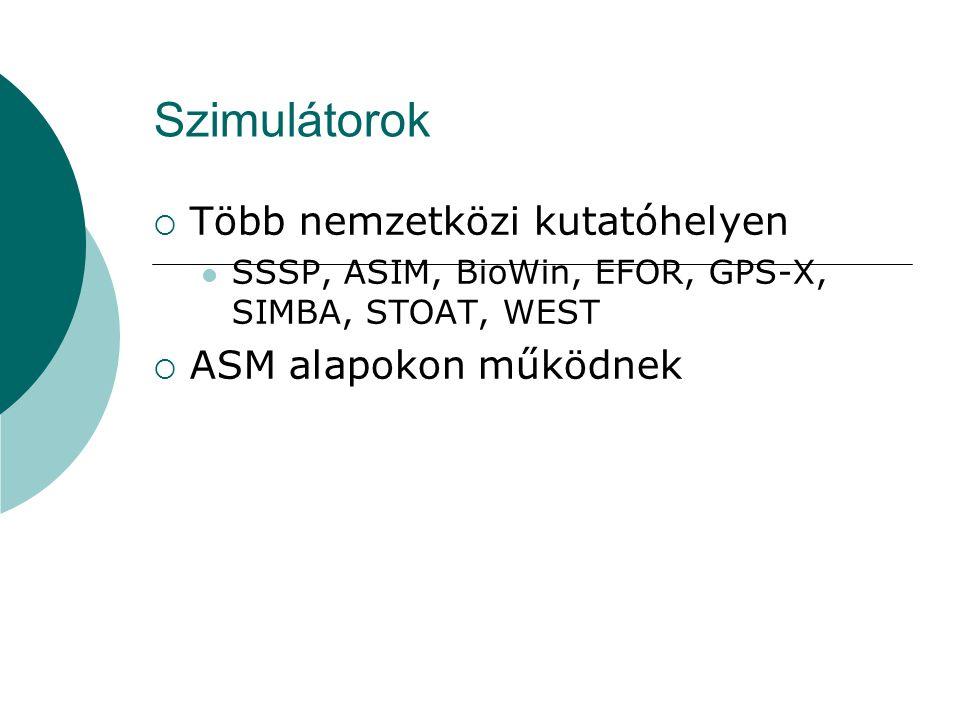 Szimulátorok Több nemzetközi kutatóhelyen ASM alapokon működnek
