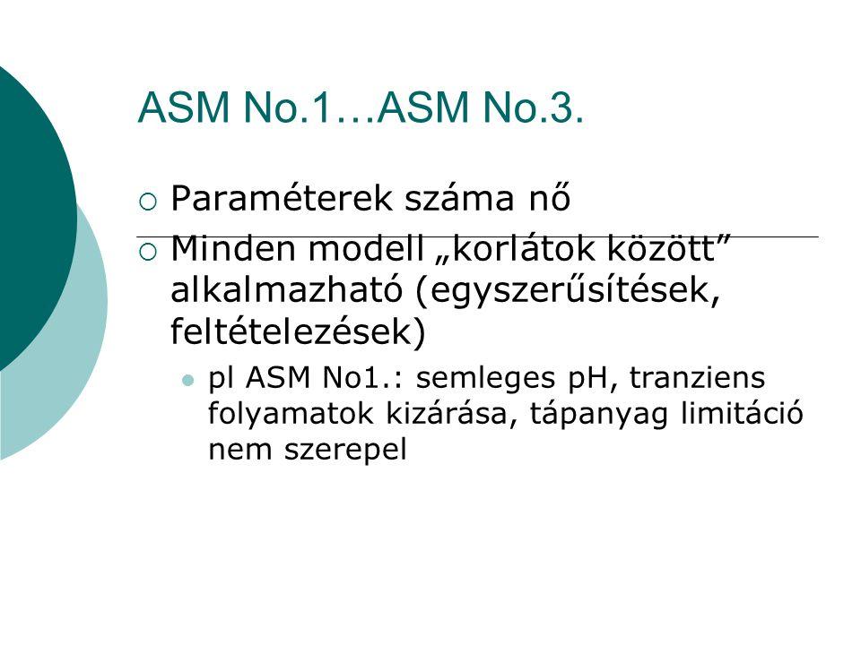 ASM No.1…ASM No.3. Paraméterek száma nő