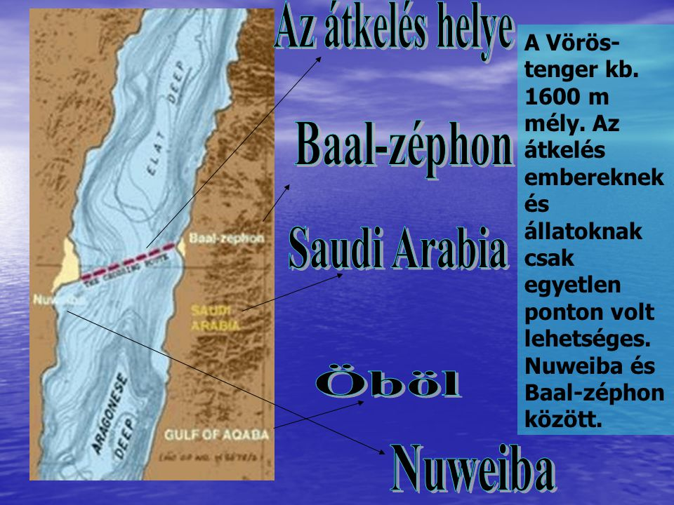 Az átkelés helye Baal-zéphon Saudi Arabia Öböl Nuweiba