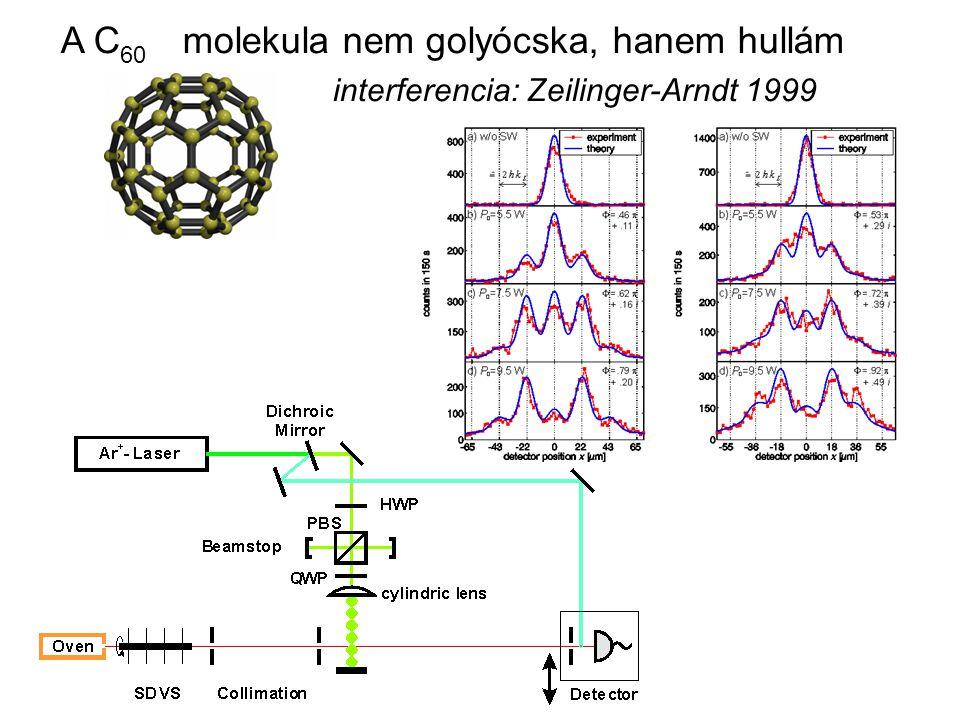 A C molekula nem golyócska, hanem hullám