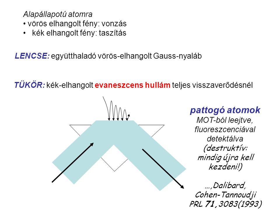 pattogó atomok Alapállapotú atomra vörös elhangolt fény: vonzás