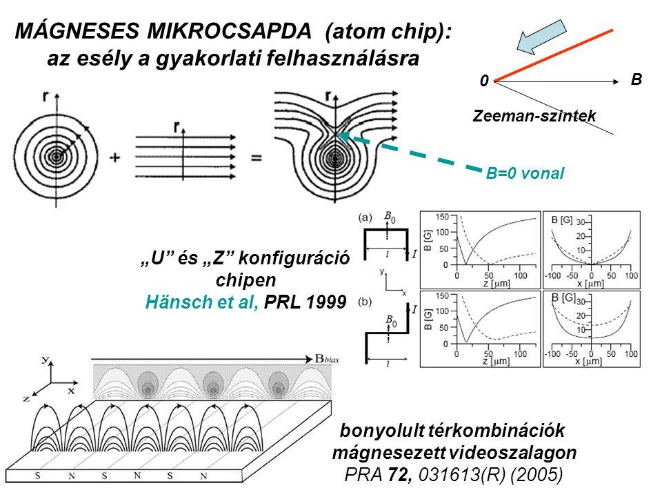 MÁGNESES MIKROCSAPDA (atom chip): az esély a gyakorlati felhasználásra