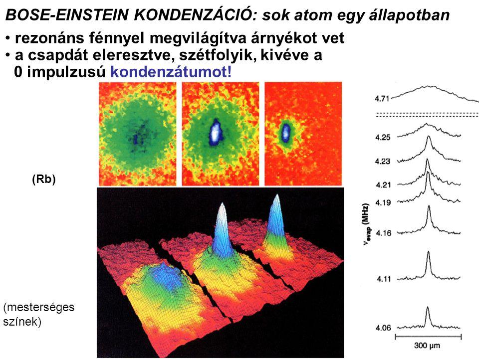 BOSE-EINSTEIN KONDENZÁCIÓ: sok atom egy állapotban