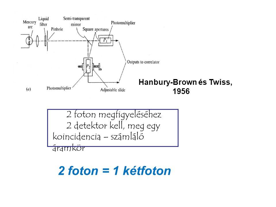 2 foton = 1 kétfoton 2 foton megfigyeléséhez