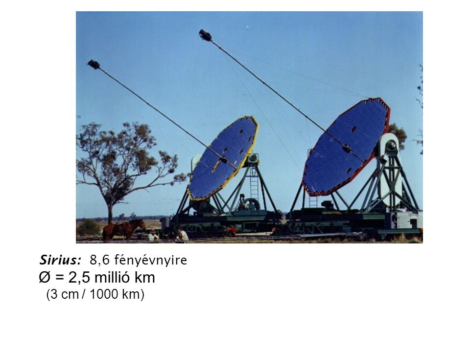 Sirius: 8,6 fényévnyire Ø = 2,5 millió km (3 cm / 1000 km)