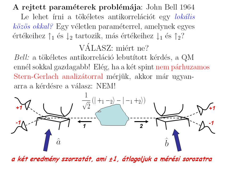 a két eredmény szorzatát, ami ±1, átlagoljuk a mérési sorozatra