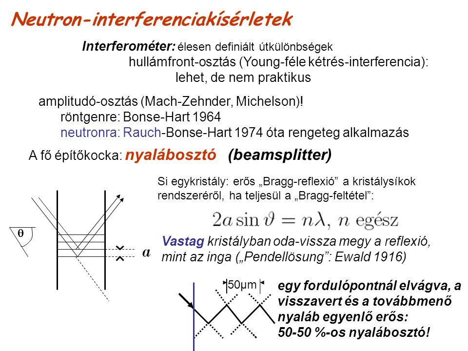 Neutron-interferenciakísérletek