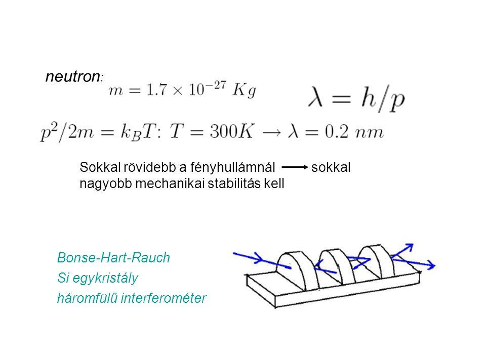 neutron: Sokkal rövidebb a fényhullámnál sokkal nagyobb mechanikai stabilitás kell. Bonse-Hart-Rauch.
