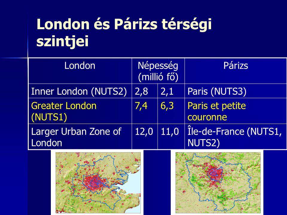 London és Párizs térségi szintjei