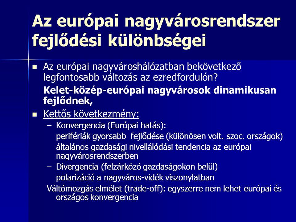 Az európai nagyvárosrendszer fejlődési különbségei