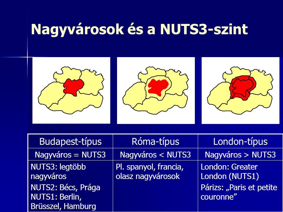 Nagyvárosok és a NUTS3-szint