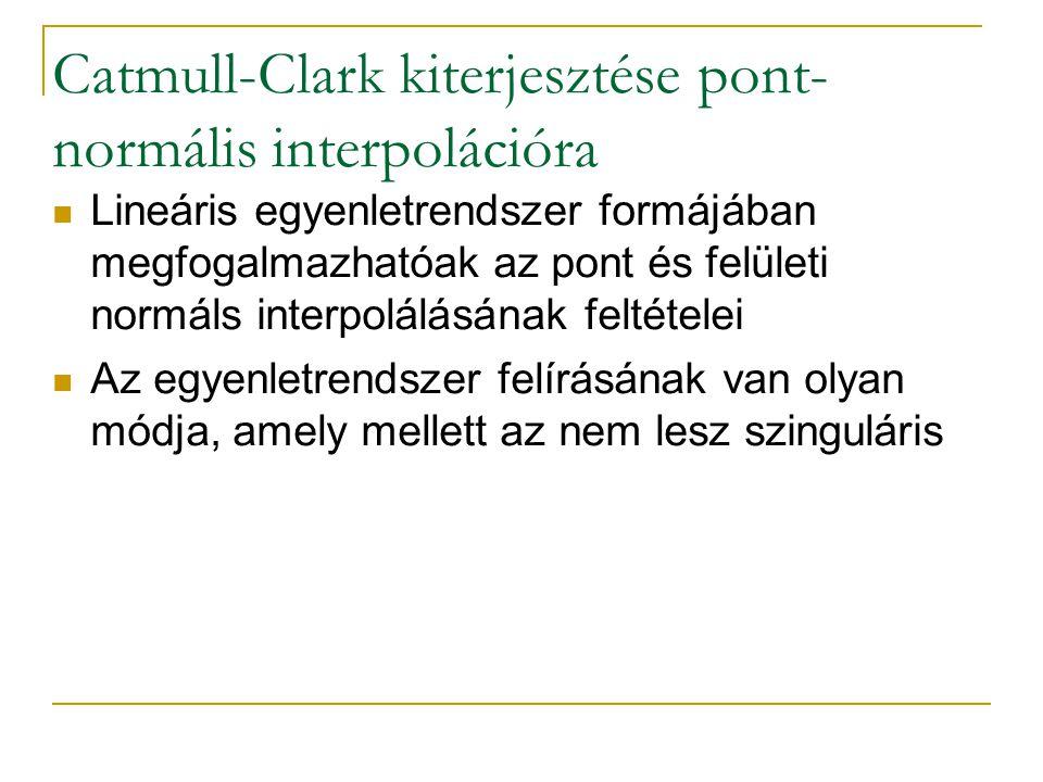 Catmull-Clark kiterjesztése pont-normális interpolációra