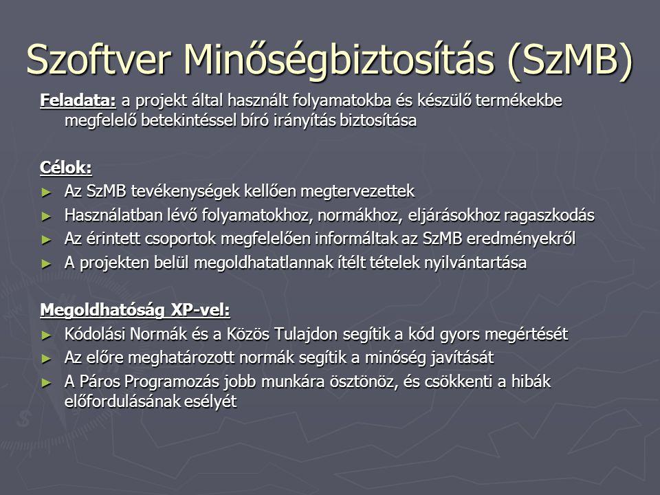 Szoftver Minőségbiztosítás (SzMB)