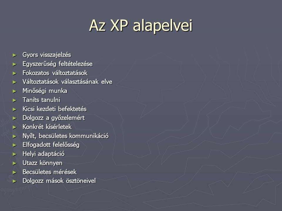 Az XP alapelvei Gyors visszajelzés Egyszerűség feltételezése