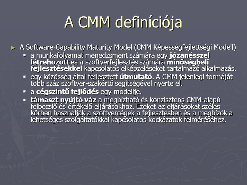A CMM definíciója A Software-Capability Maturity Model (CMM Képességfejlettségi Modell)