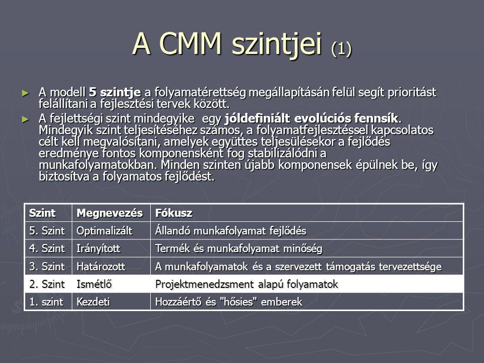 A CMM szintjei (1) A modell 5 szintje a folyamatérettség megállapításán felül segít prioritást felállítani a fejlesztési tervek között.