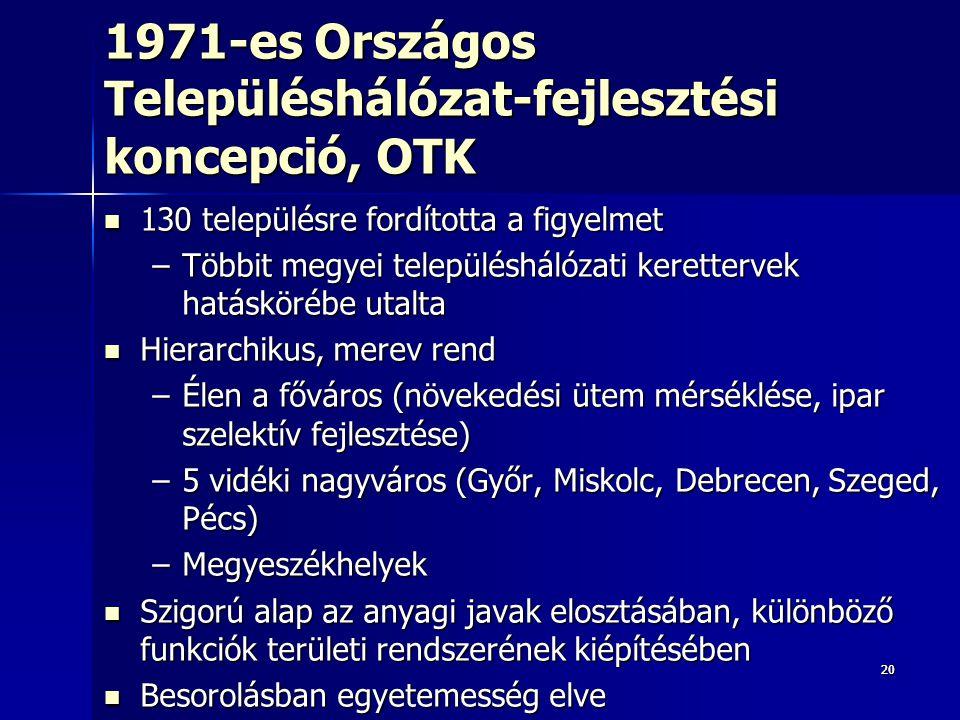 1971-es Országos Településhálózat-fejlesztési koncepció, OTK