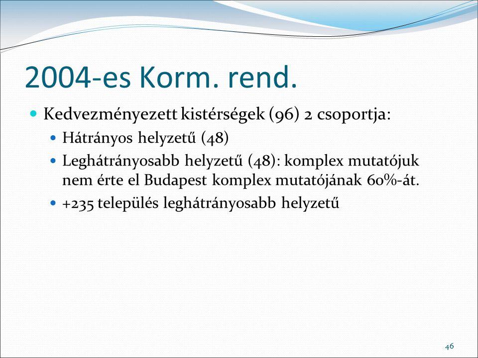 2004-es Korm. rend. Kedvezményezett kistérségek (96) 2 csoportja: