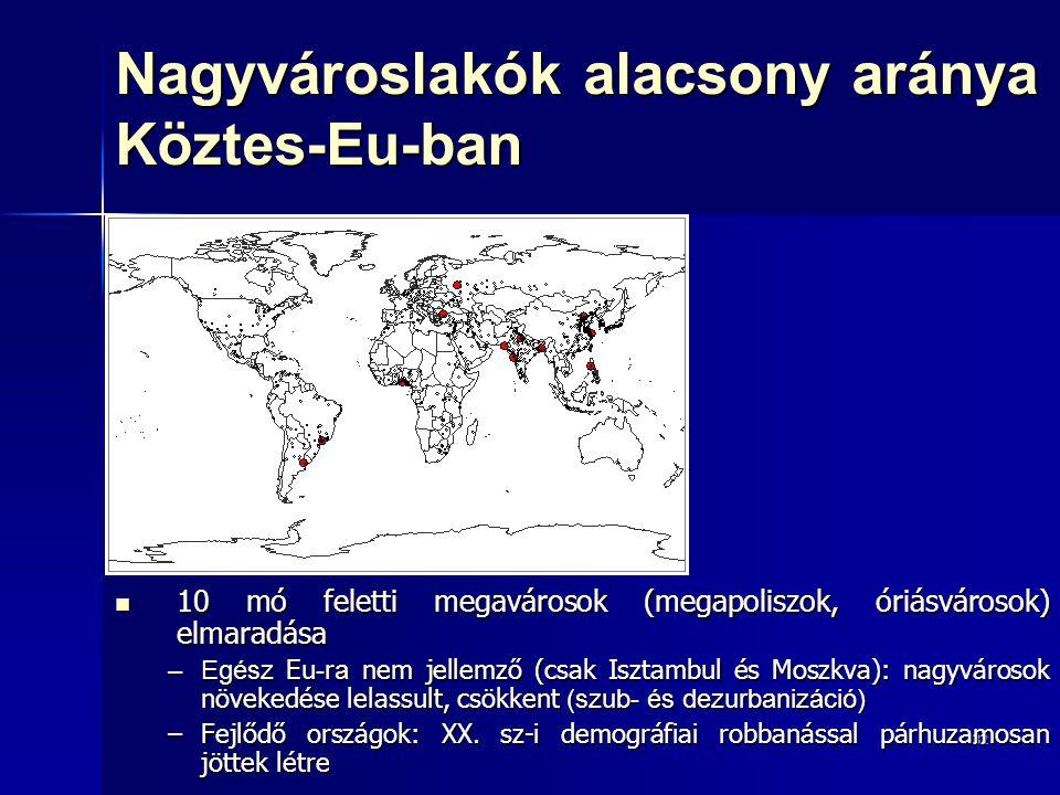 Nagyvároslakók alacsony aránya Köztes-Eu-ban