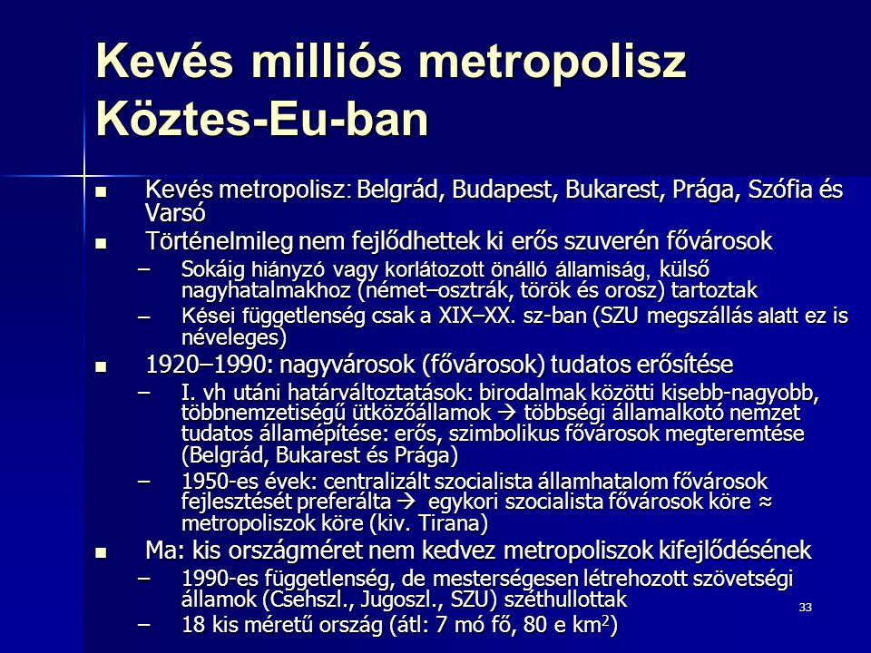 Kevés milliós metropolisz Köztes-Eu-ban