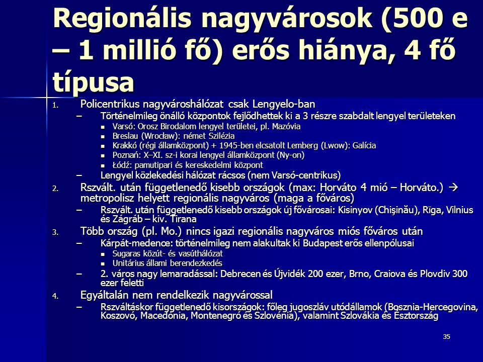Regionális nagyvárosok (500 e – 1 millió fő) erős hiánya, 4 fő típusa