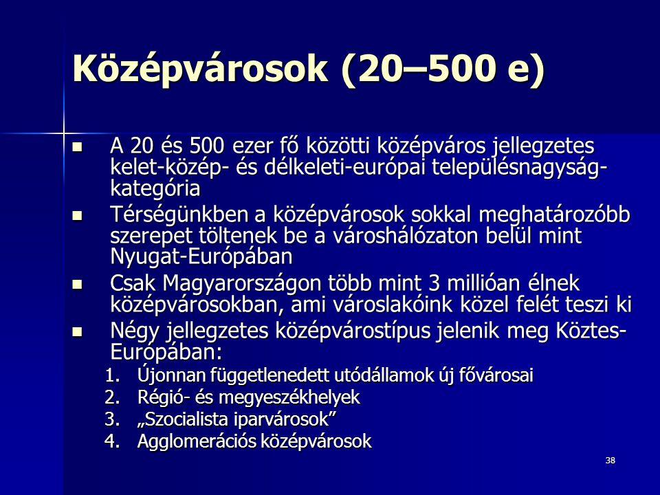 Középvárosok (20–500 e) A 20 és 500 ezer fő közötti középváros jellegzetes kelet-közép- és délkeleti-európai településnagyság-kategória.