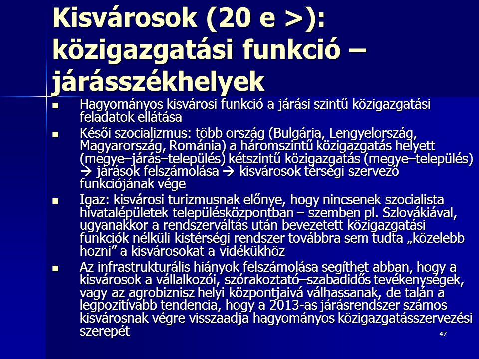 Kisvárosok (20 e >): közigazgatási funkció – járásszékhelyek