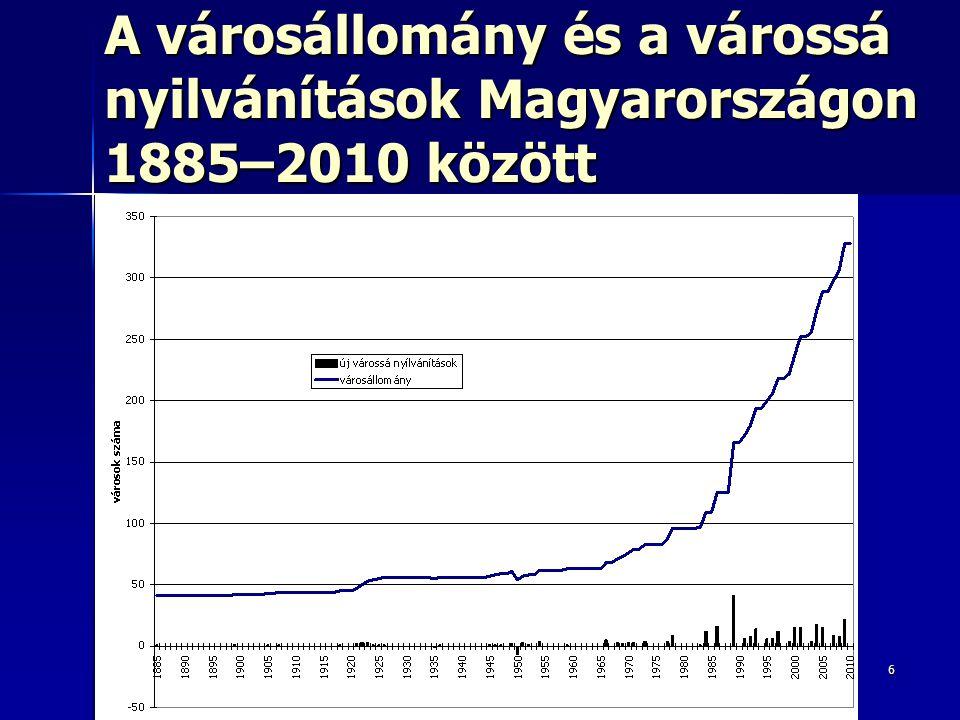A városállomány és a várossá nyilvánítások Magyarországon 1885–2010 között