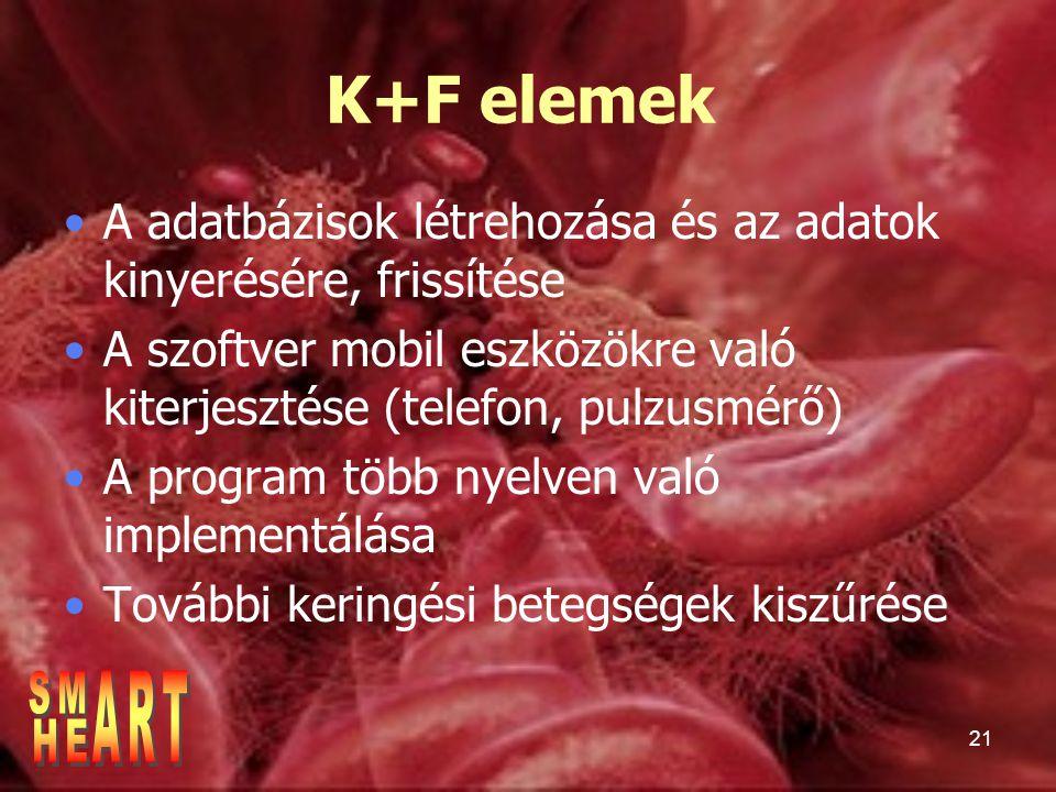 K+F elemek A adatbázisok létrehozása és az adatok kinyerésére, frissítése. A szoftver mobil eszközökre való kiterjesztése (telefon, pulzusmérő)