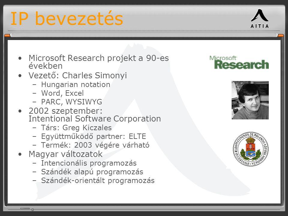 IP bevezetés Microsoft Research projekt a 90-es években