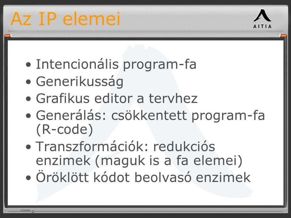Az IP elemei Intencionális program-fa Generikusság