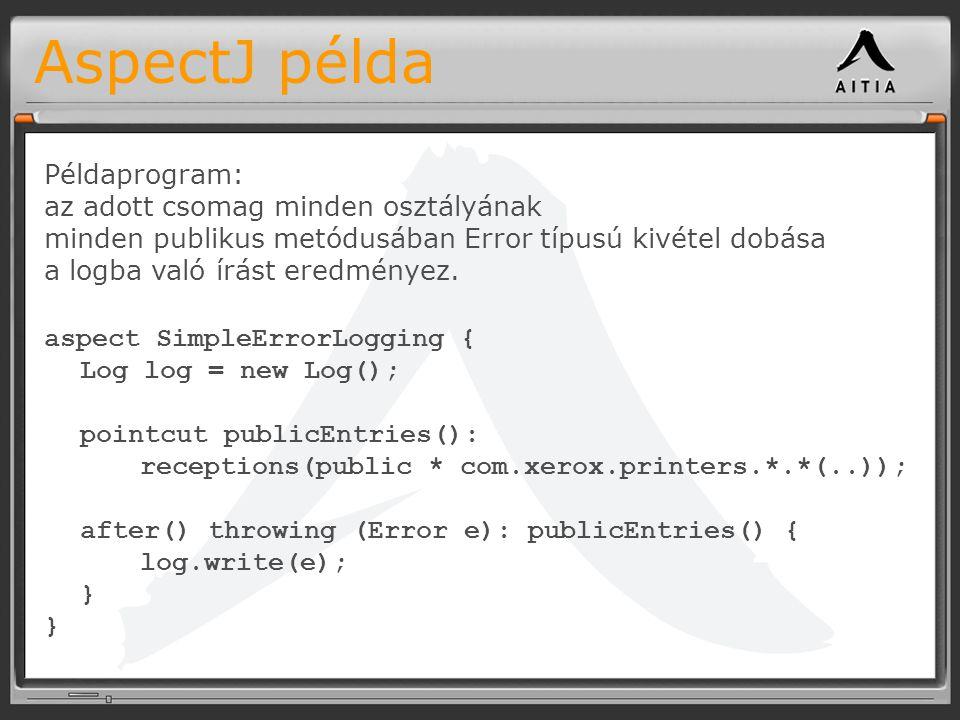AspectJ példa Példaprogram: