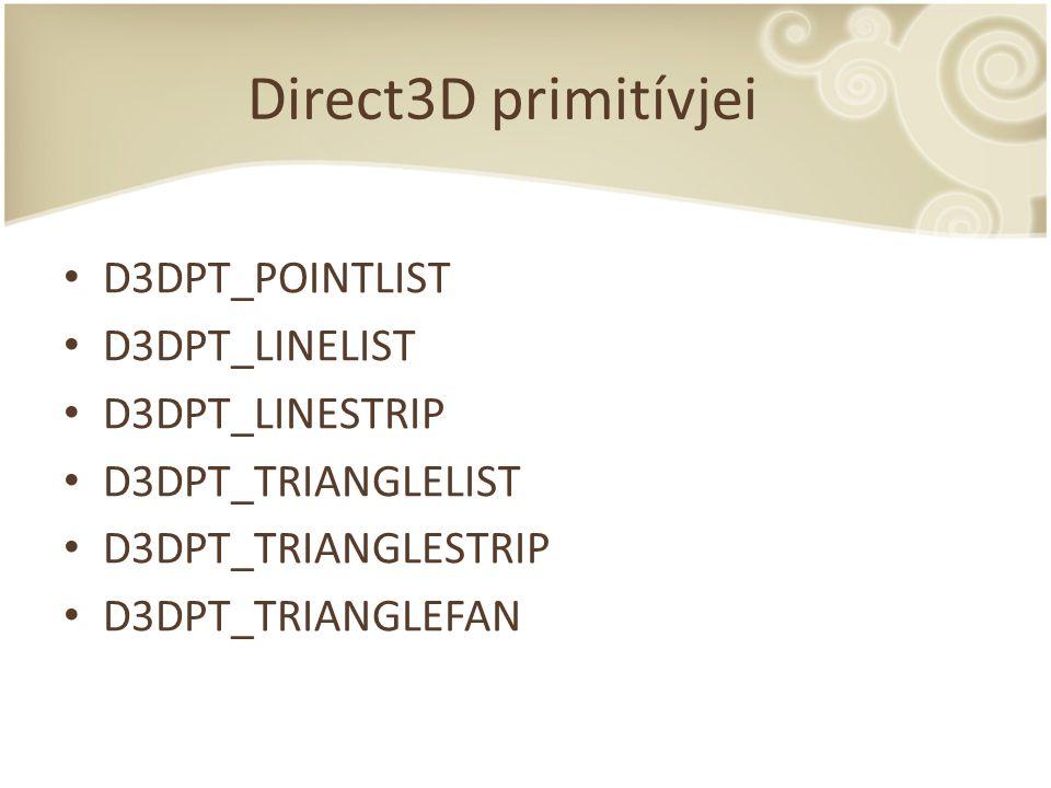 Direct3D primitívjei D3DPT_POINTLIST D3DPT_LINELIST D3DPT_LINESTRIP
