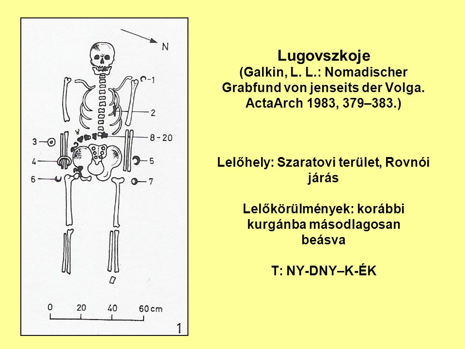 Lugovszkoje (Galkin, L. L