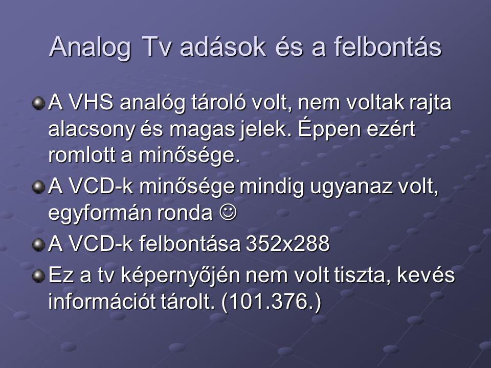 Analog Tv adások és a felbontás