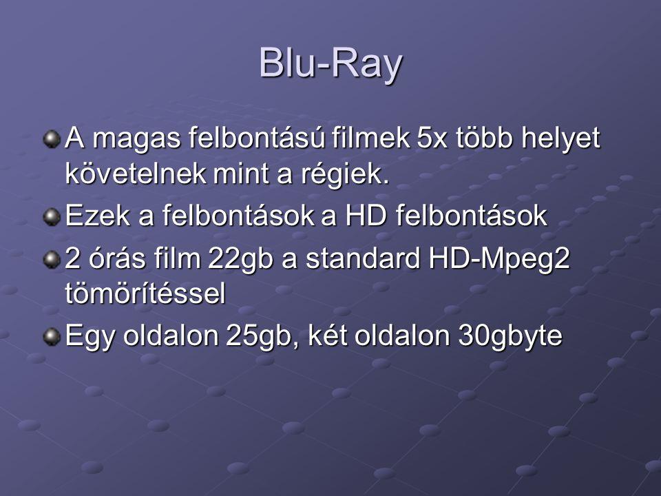 Blu-Ray A magas felbontású filmek 5x több helyet követelnek mint a régiek. Ezek a felbontások a HD felbontások.
