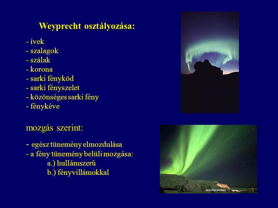Weyprecht osztályozása: