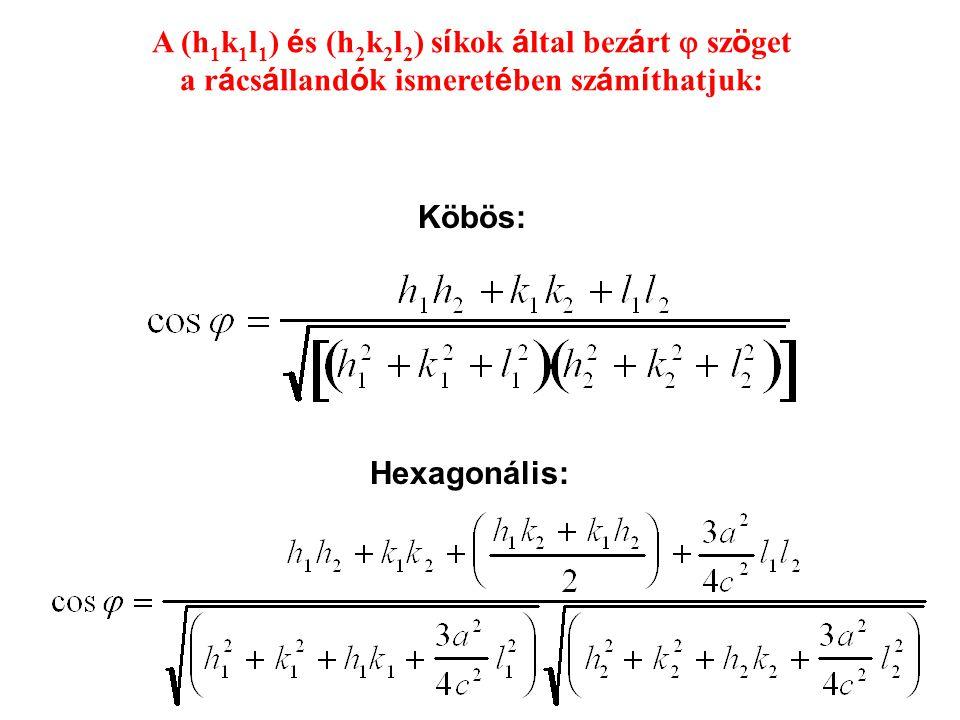 A (h1k1l1) és (h2k2l2) síkok által bezárt  szöget