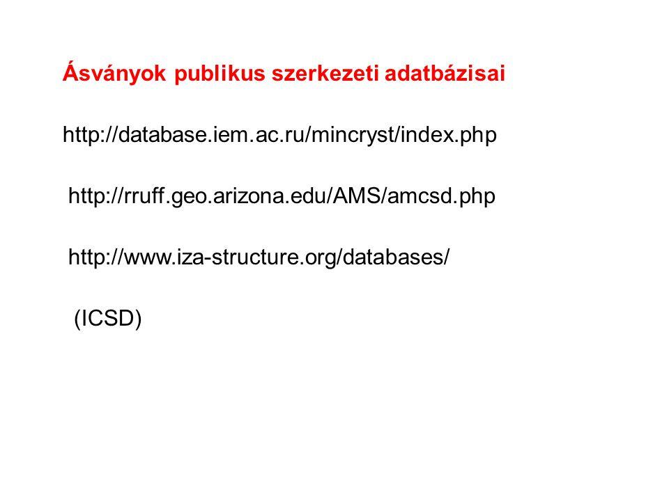 Ásványok publikus szerkezeti adatbázisai