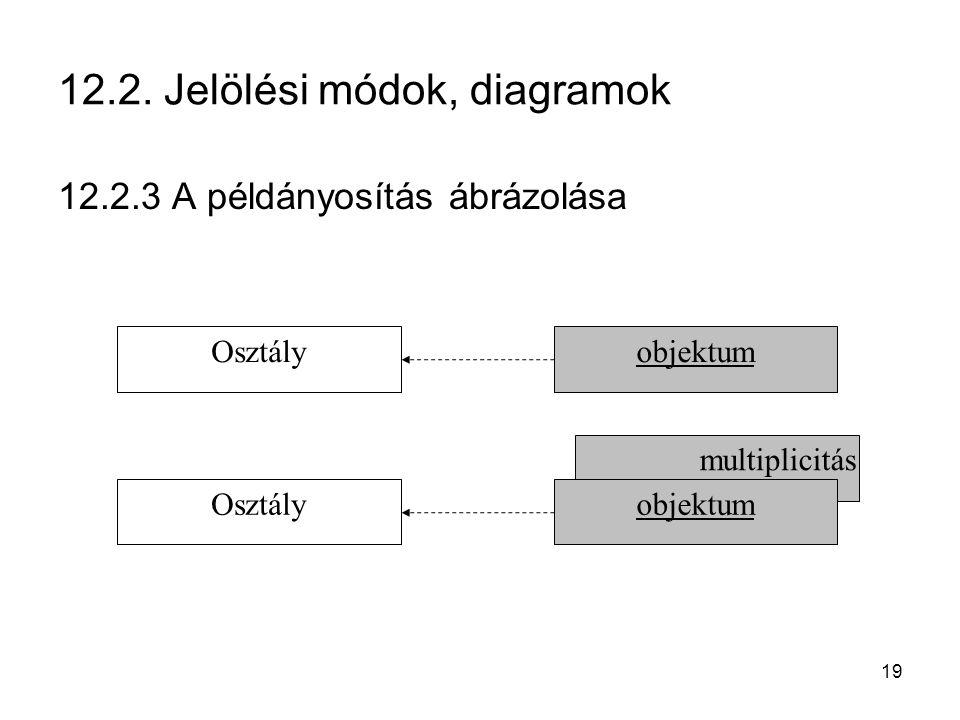12.2. Jelölési módok, diagramok