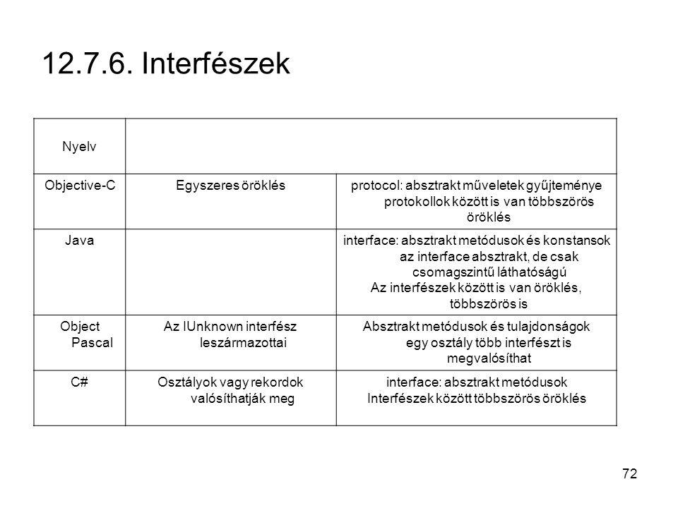 12.7.6. Interfészek Nyelv Objective-C Egyszeres öröklés