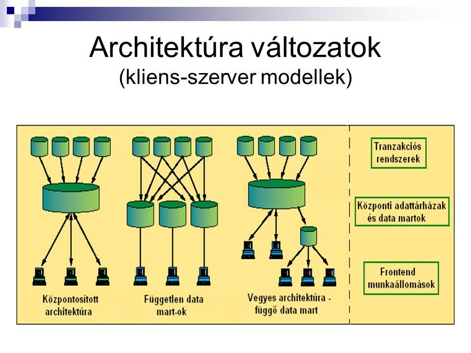 Architektúra változatok (kliens-szerver modellek)