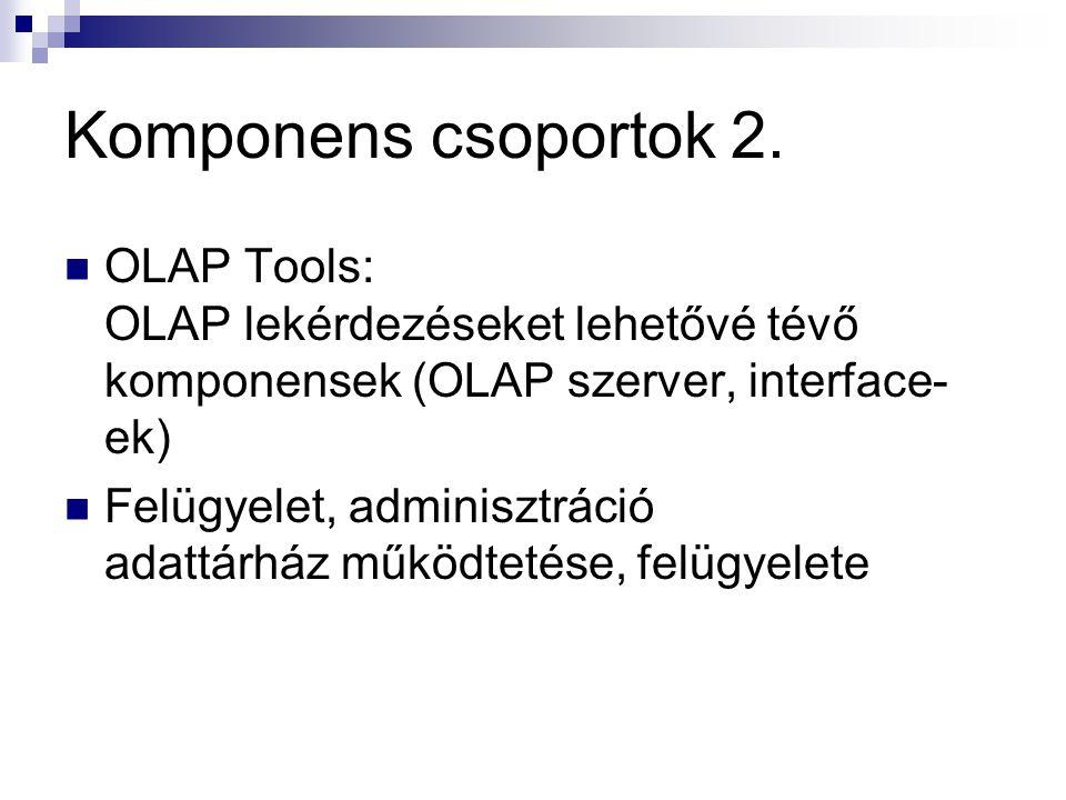 Komponens csoportok 2. OLAP Tools: OLAP lekérdezéseket lehetővé tévő komponensek (OLAP szerver, interface-ek)
