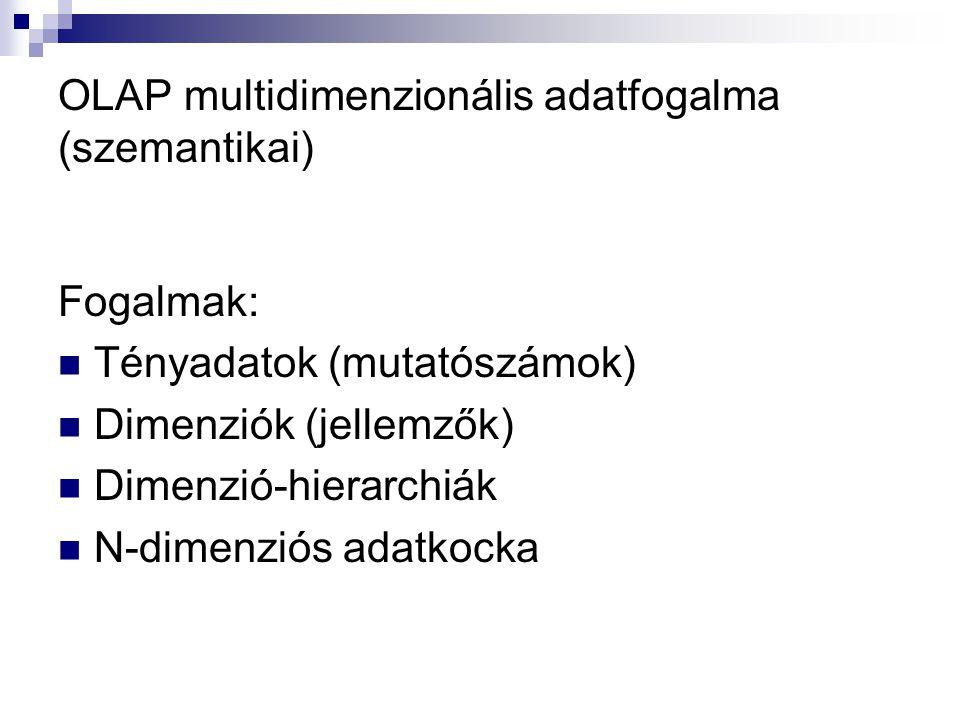 OLAP multidimenzionális adatfogalma (szemantikai)