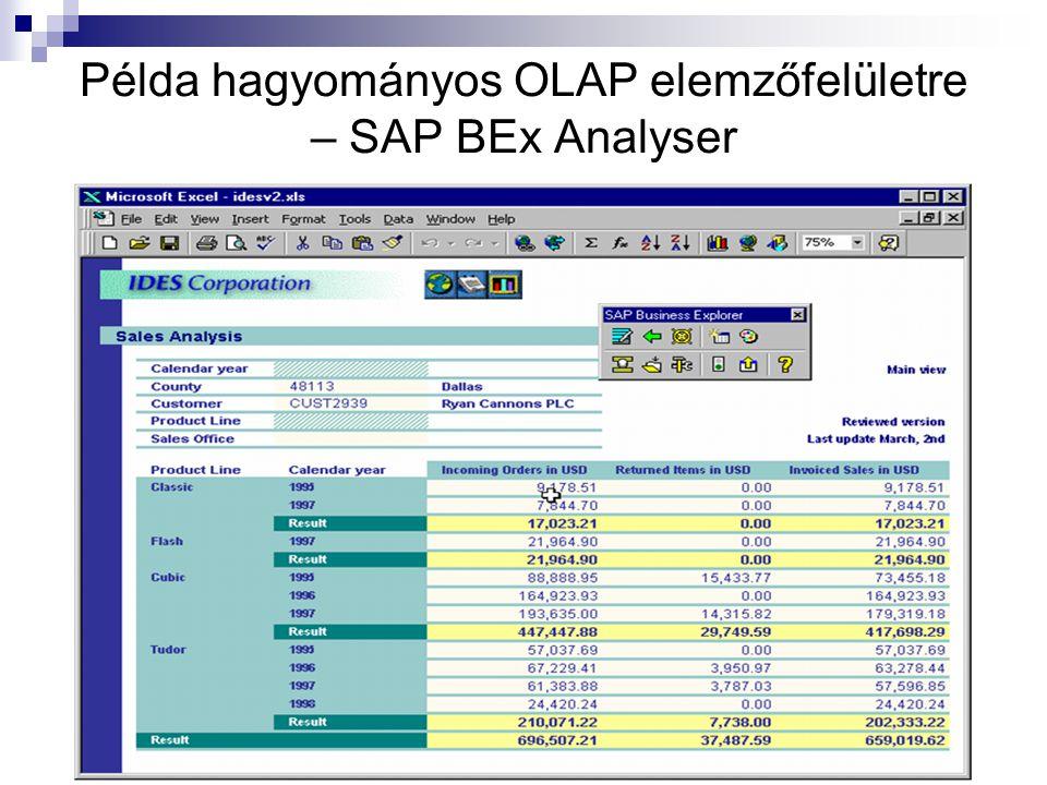 Példa hagyományos OLAP elemzőfelületre – SAP BEx Analyser