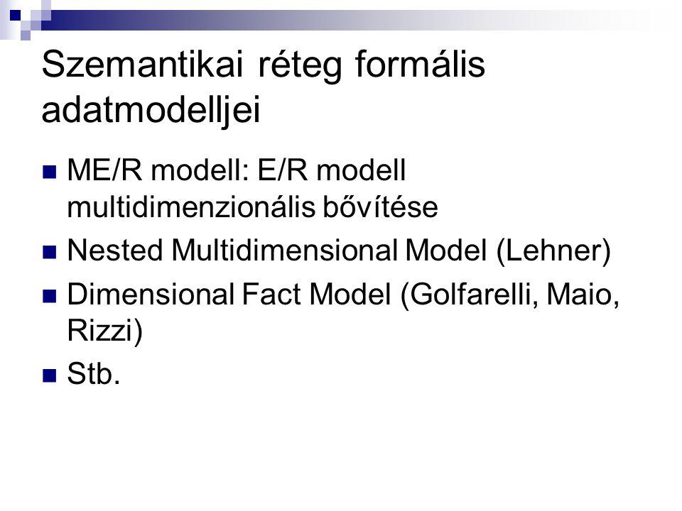 Szemantikai réteg formális adatmodelljei