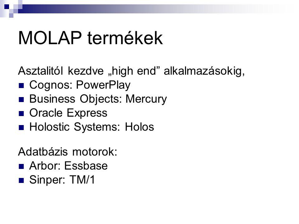 """MOLAP termékek Asztalitól kezdve """"high end alkalmazásokig,"""