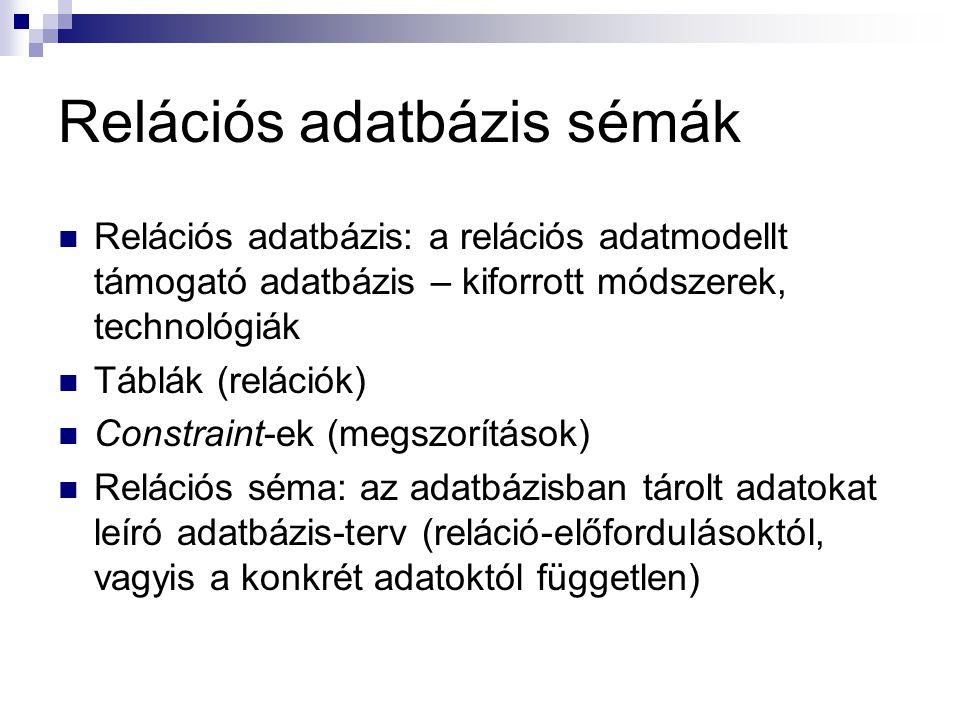 Relációs adatbázis sémák